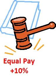 Pay Equity Years Wage, Sample of Essays